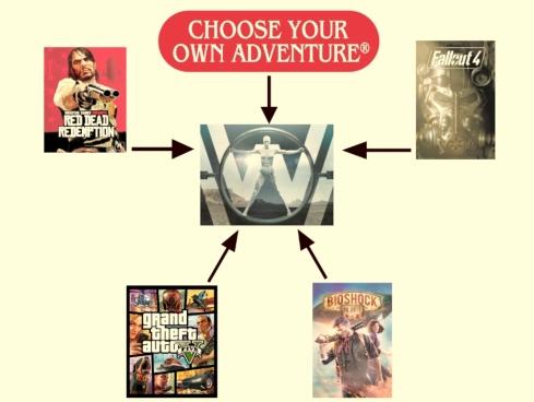 ww_games